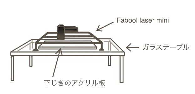 fabool_desk
