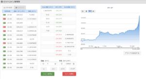 ビットフライヤー_ビットコイン取引所