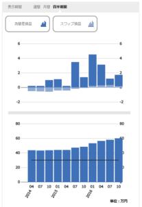 トラリピ結果2016